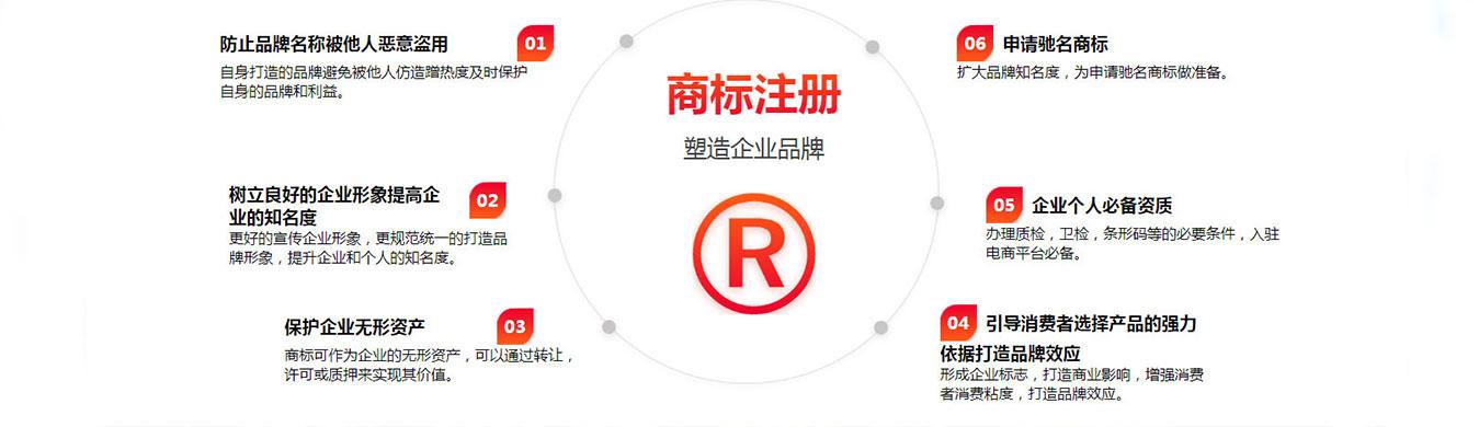 萍乡商标代理价格优惠